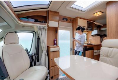 Water Treatment for RV's: Is Your Water Safe and Wonderful?