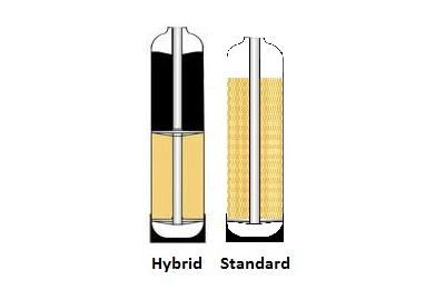 What is a Hybrid Water Softener and Why Would I Want One?