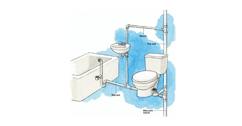 You have water treatment equipment but are you maintaining the entire plumbing system properly?