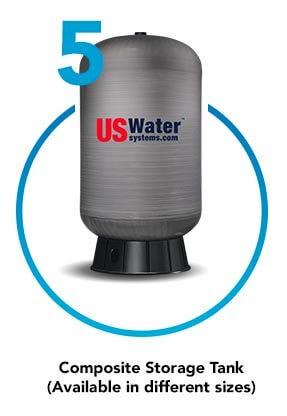 filtration stage 5
