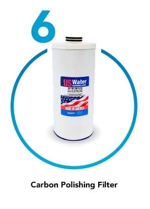 filtration stage 6