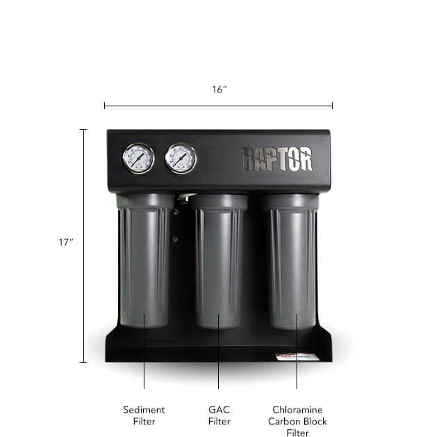 raptor reverse osmosis system