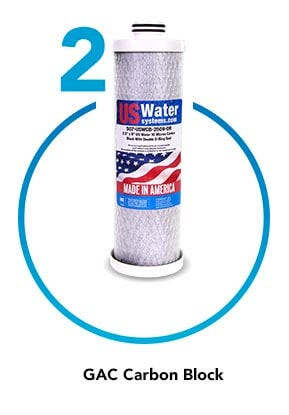 filtration stage 2
