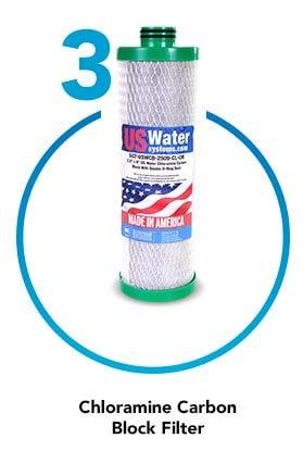 filtration stage 3