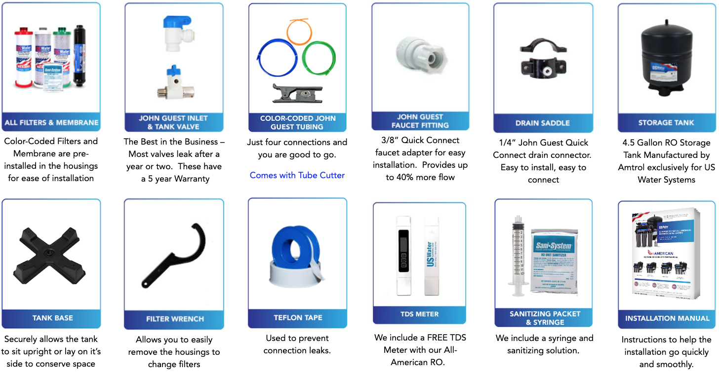 Reverse osmosis system installation kit