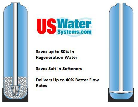 Save up to 30% in Regeneration Water
