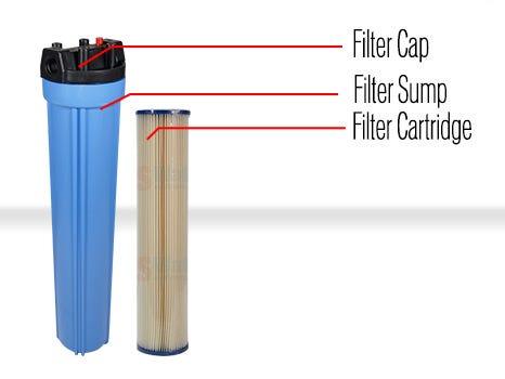 filters-tech